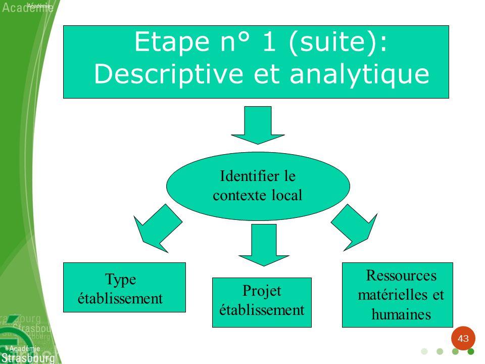 Etape n° 1 (suite): Descriptive et analytique