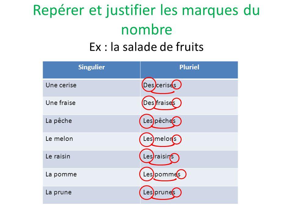 Repérer et justifier les marques du nombre Ex : la salade de fruits