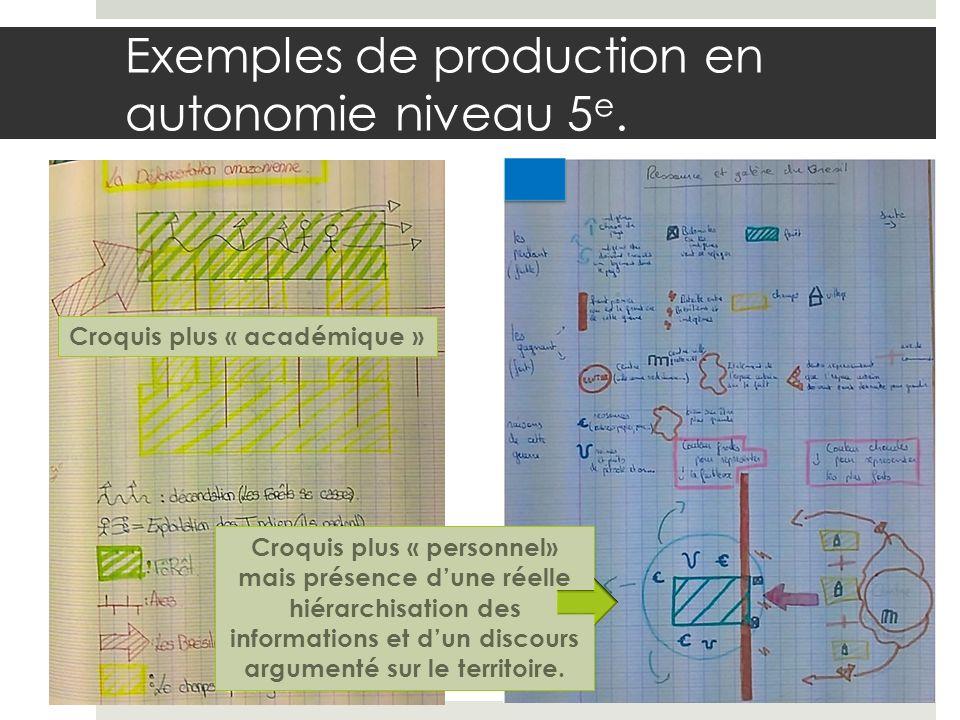 Exemples de production en autonomie niveau 5e.
