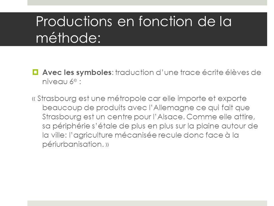 Productions en fonction de la méthode: