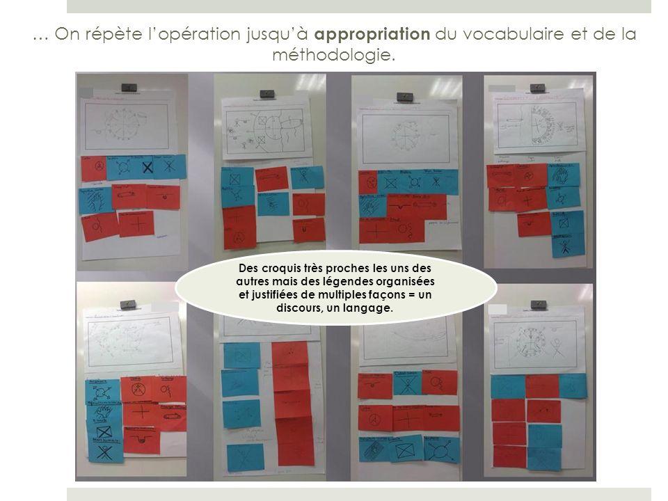 … On répète l'opération jusqu'à appropriation du vocabulaire et de la méthodologie.