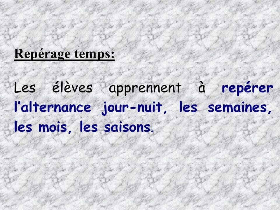 Repérage temps: Les élèves apprennent à repérer l'alternance jour-nuit, les semaines, les mois, les saisons.