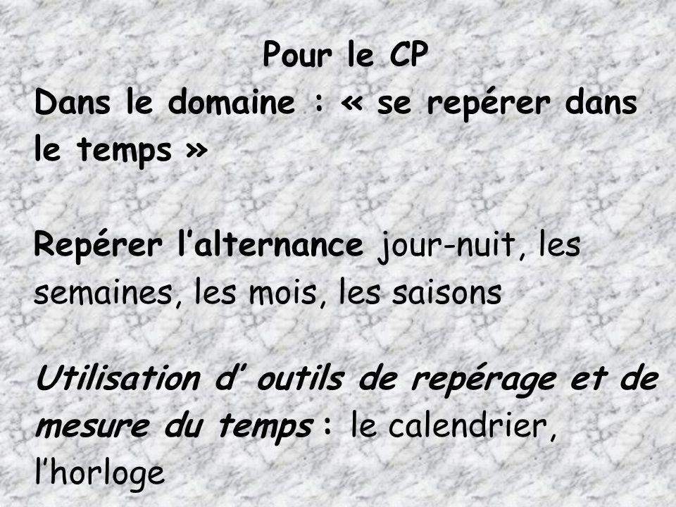 Pour le CP Dans le domaine : « se repérer dans le temps » Repérer l'alternance jour-nuit, les semaines, les mois, les saisons.