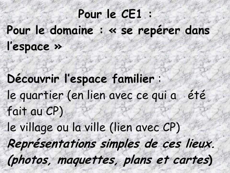 Pour le CE1 : Pour le domaine : « se repérer dans l'espace » Découvrir l'espace familier : le quartier (en lien avec ce qui a été fait au CP)
