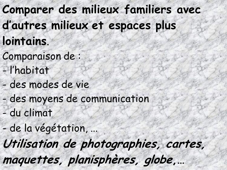 Utilisation de photographies, cartes, maquettes, planisphères, globe,…