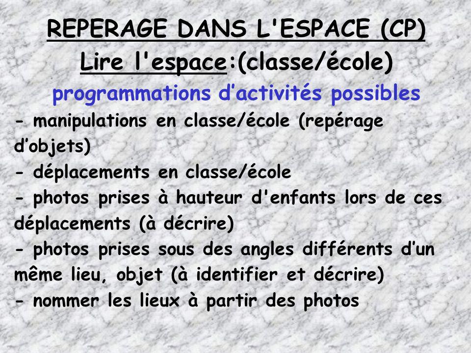 REPERAGE DANS L ESPACE (CP) Lire l espace:(classe/école)