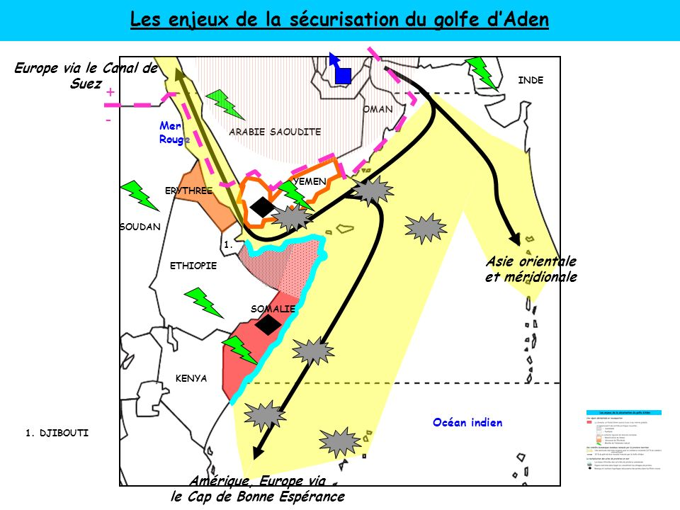 Les enjeux de la sécurisation du golfe d'Aden