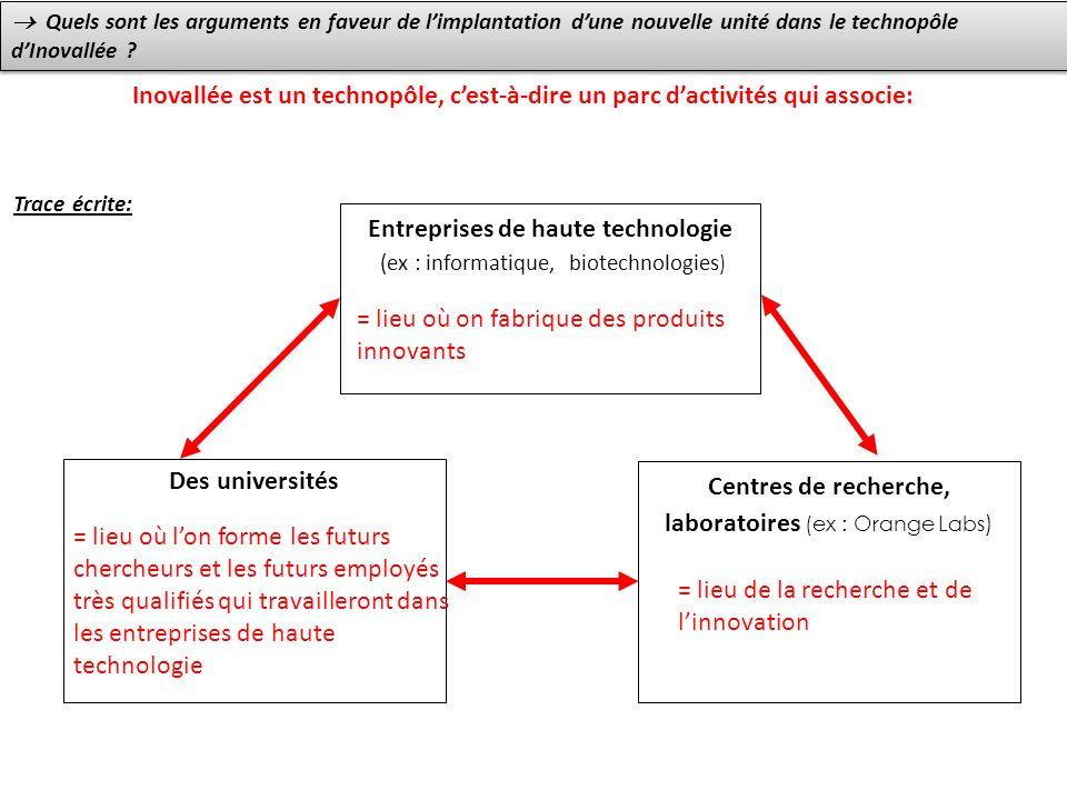 Entreprises de haute technologie (ex : informatique, biotechnologies)