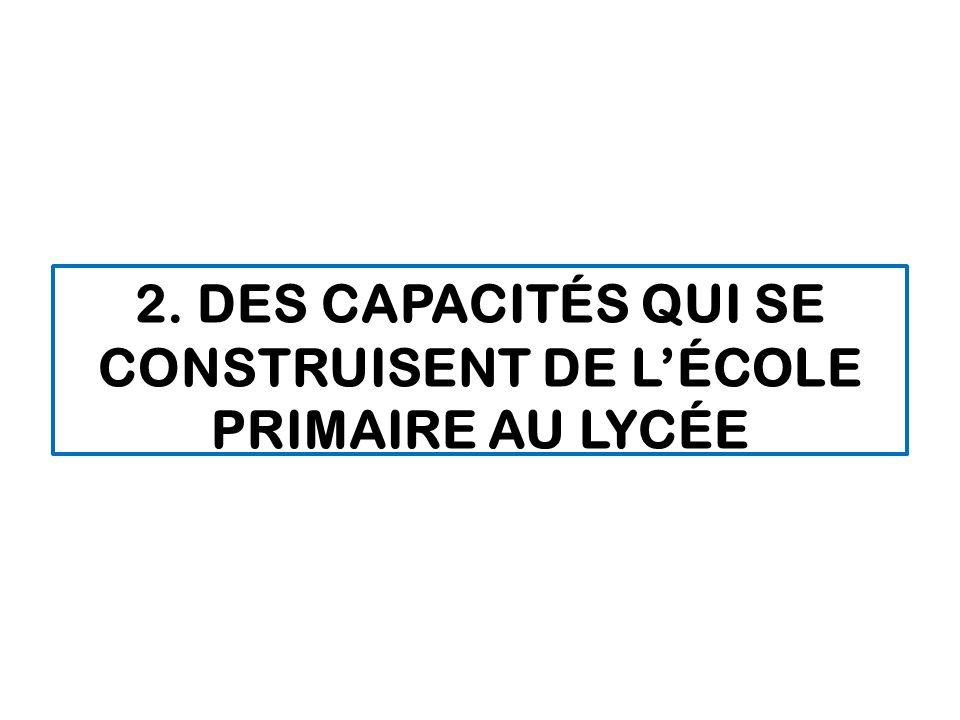 2. Des capacités qui se construisent de l'école primaire au lycée