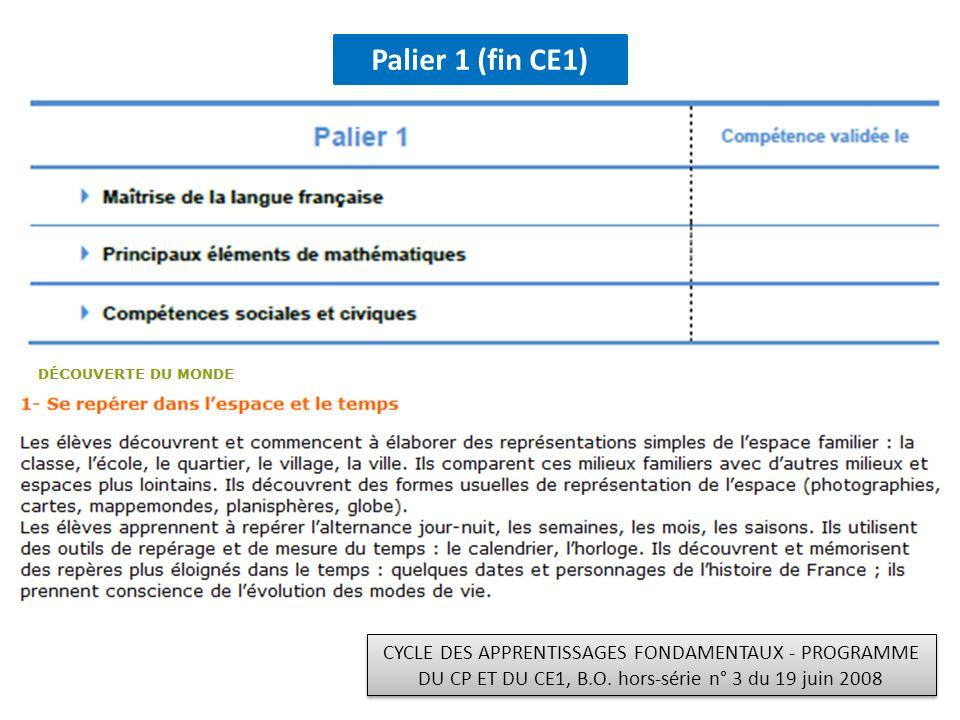 Palier 1 (fin CE1)CYCLE DES APPRENTISSAGES FONDAMENTAUX - PROGRAMME DU CP ET DU CE1, B.O.