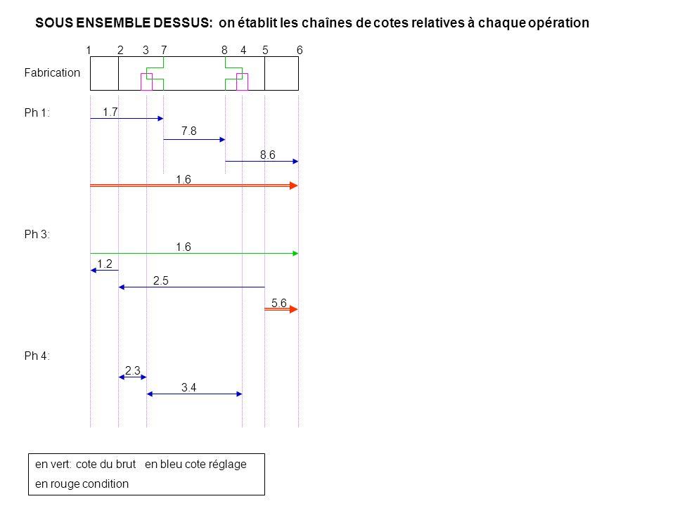 SOUS ENSEMBLE DESSUS: on établit les chaînes de cotes relatives à chaque opération