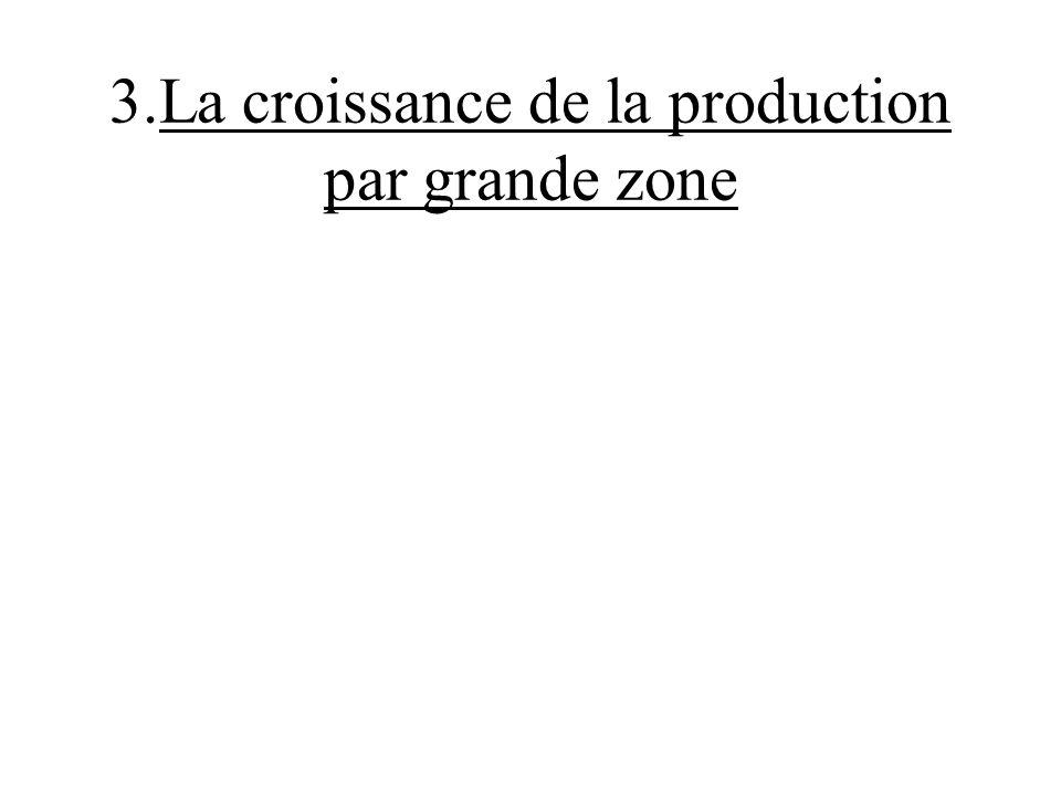 3.La croissance de la production par grande zone