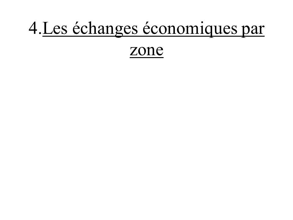 4.Les échanges économiques par zone
