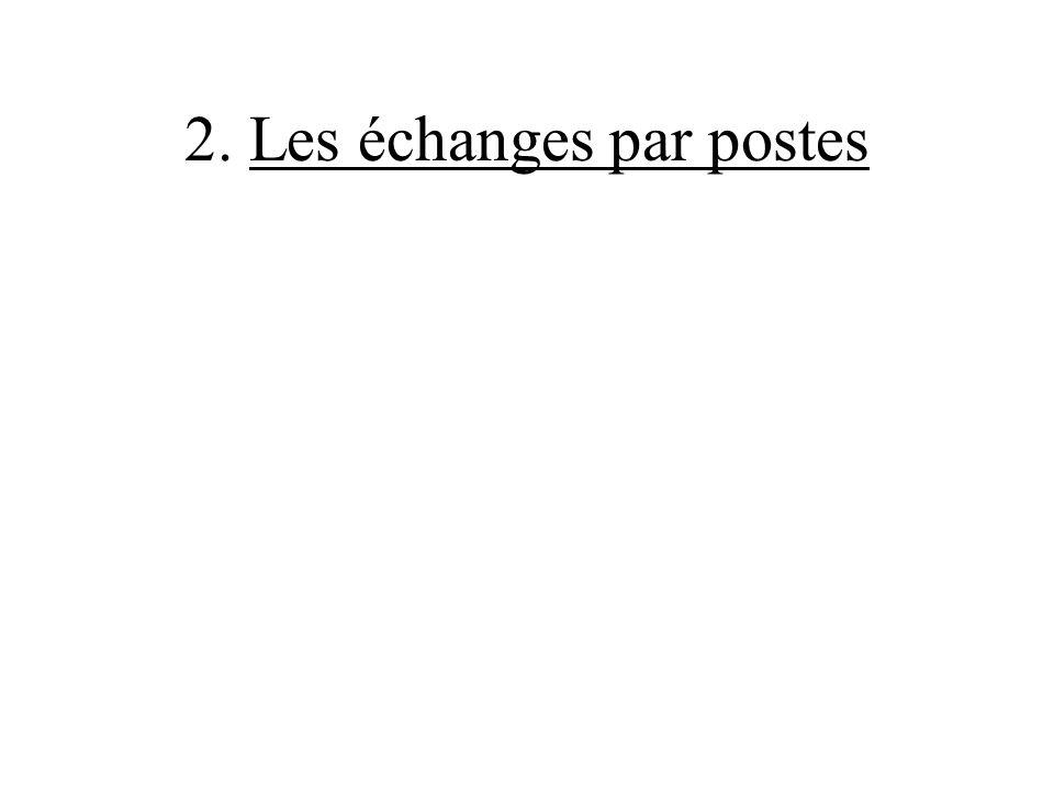 2. Les échanges par postes
