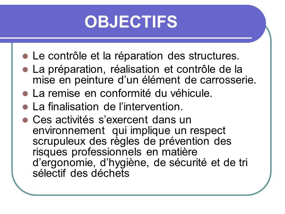 OBJECTIFS Le contrôle et la réparation des structures.