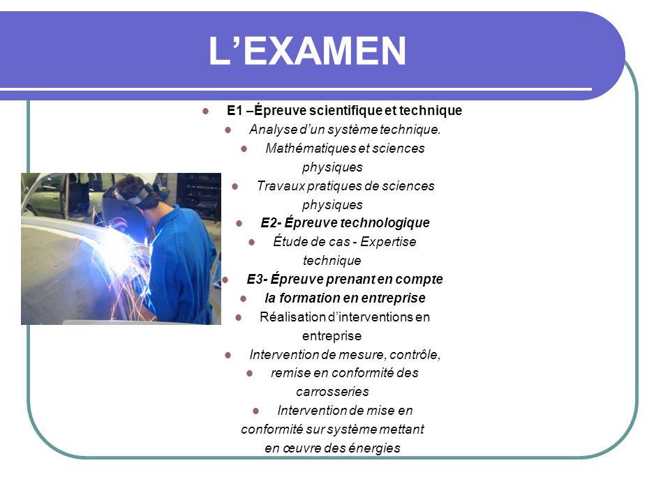 L'EXAMEN E1 –Épreuve scientifique et technique