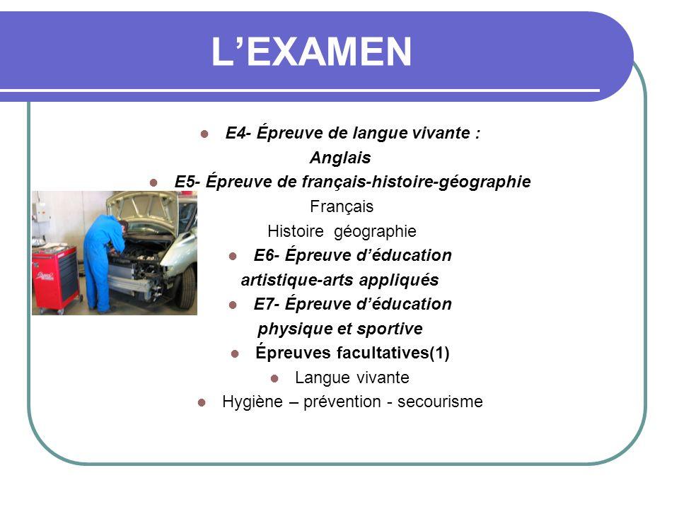 L'EXAMEN E4- Épreuve de langue vivante : Anglais