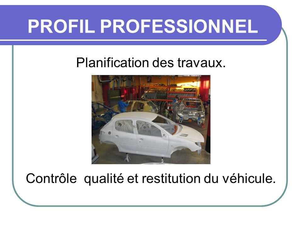 PROFIL PROFESSIONNEL Planification des travaux.