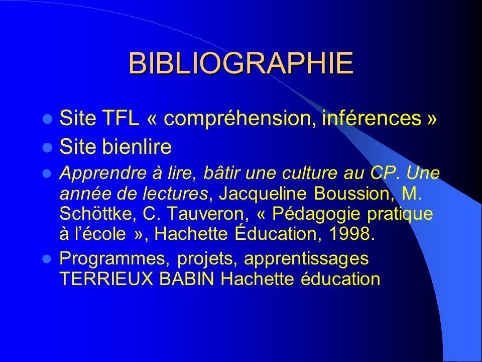 BIBLIOGRAPHIE Site TFL « compréhension, inférences » Site bienlire