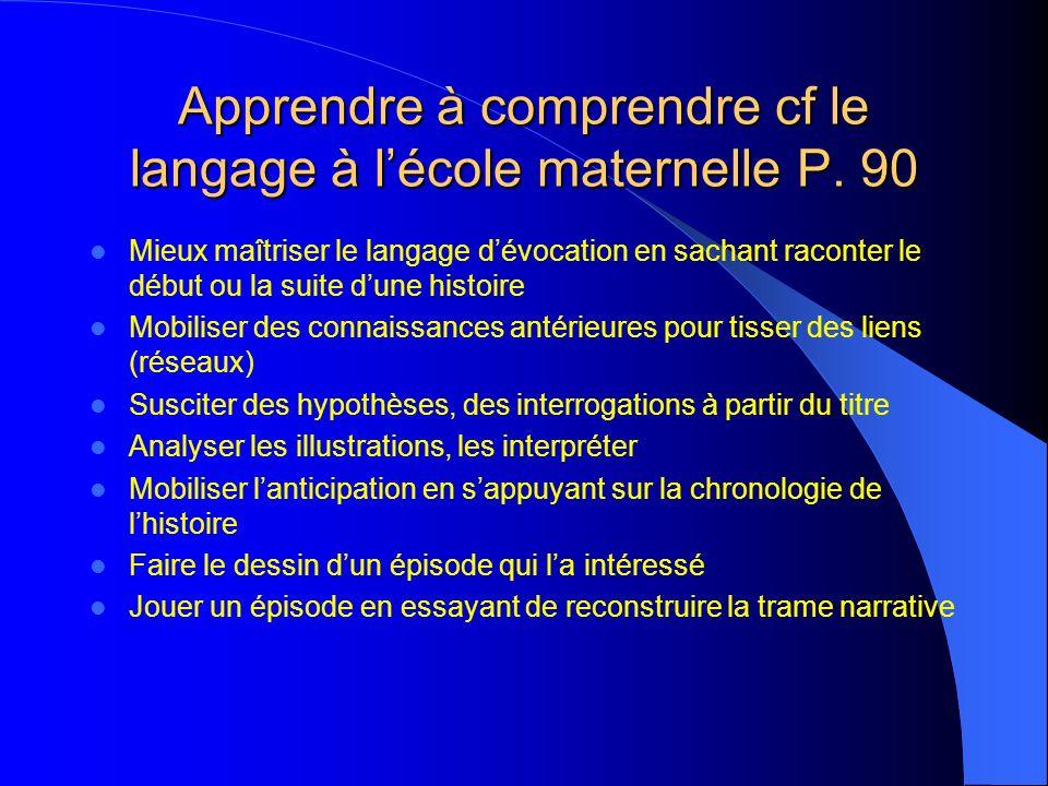 Apprendre à comprendre cf le langage à l'école maternelle P. 90