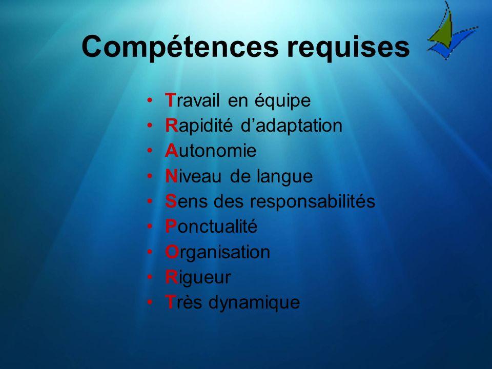 Compétences requises Travail en équipe Rapidité d'adaptation Autonomie