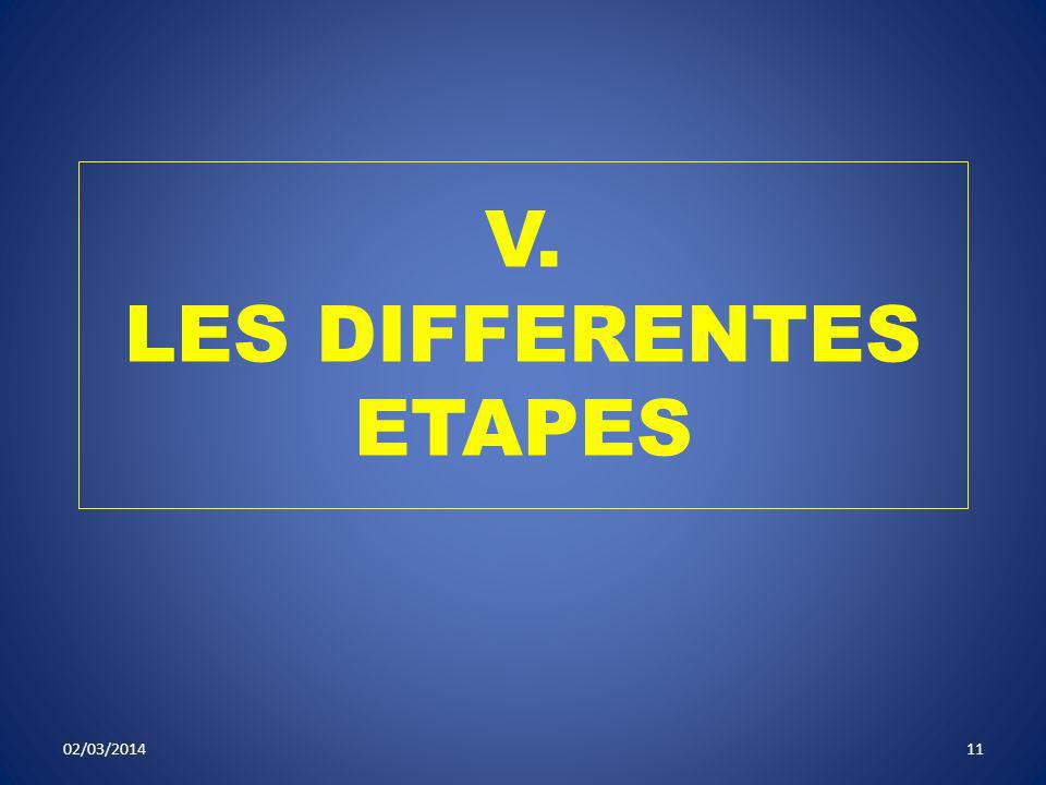 V. LES DIFFERENTES ETAPES
