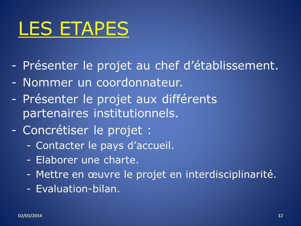 LES ETAPES Présenter le projet au chef d'établissement.