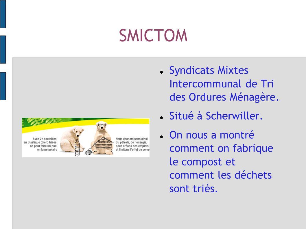 SMICTOM Syndicats Mixtes Intercommunal de Tri des Ordures Ménagère.