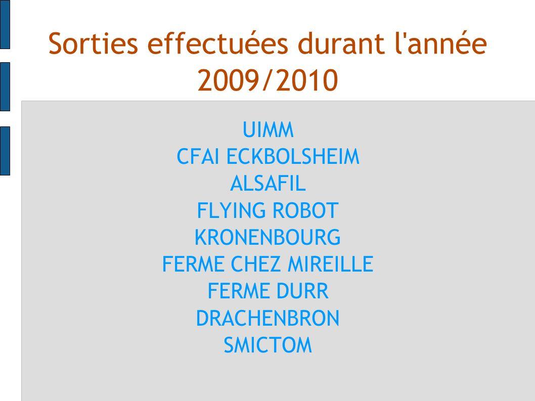Sorties effectuées durant l année 2009/2010