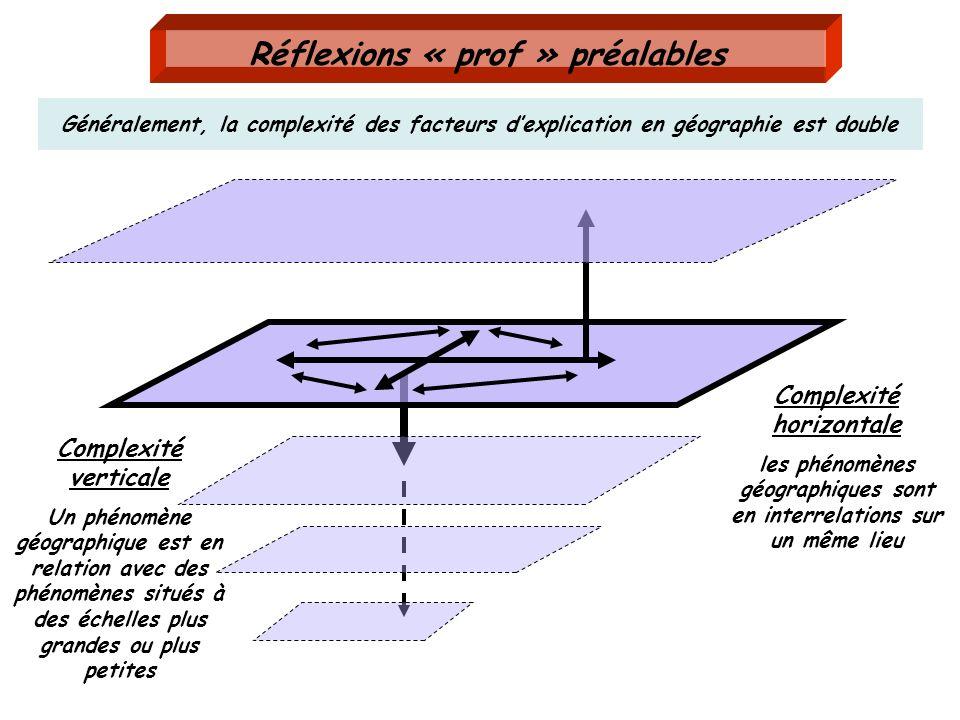 Réflexions « prof » préalables