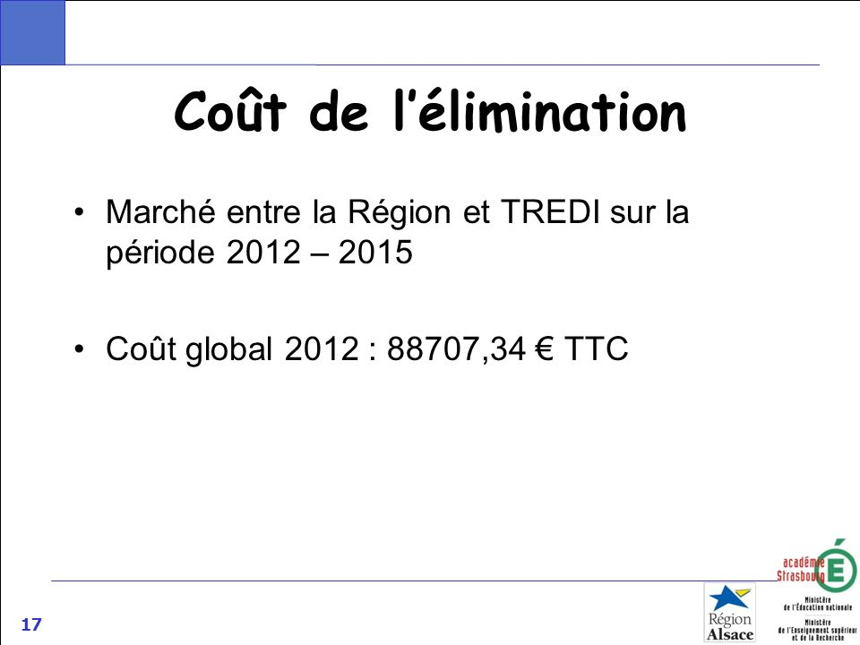 Coût de l'élimination Marché entre la Région et TREDI sur la période 2012 – 2015.