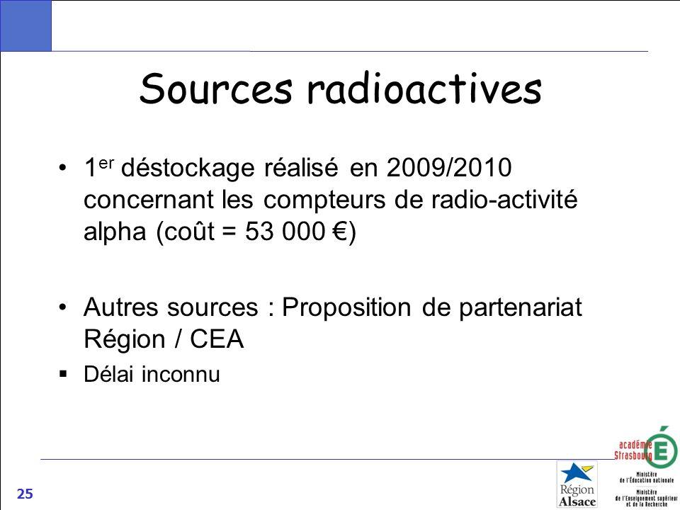 Sources radioactives1er déstockage réalisé en 2009/2010 concernant les compteurs de radio-activité alpha (coût = 53 000 €)