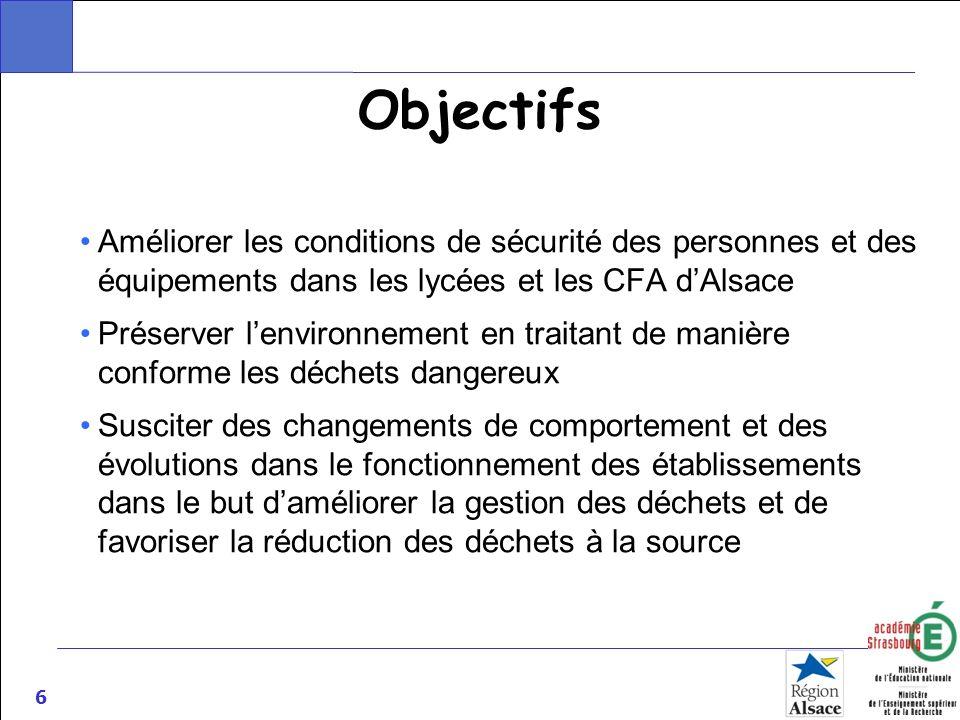 Objectifs Améliorer les conditions de sécurité des personnes et des équipements dans les lycées et les CFA d'Alsace.