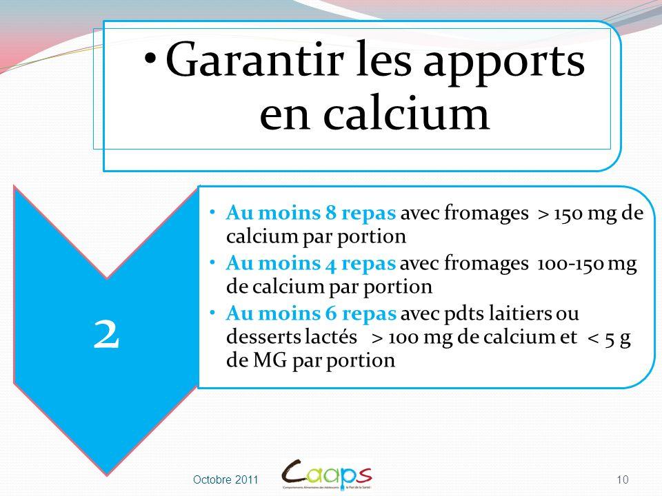 Garantir les apports en calcium