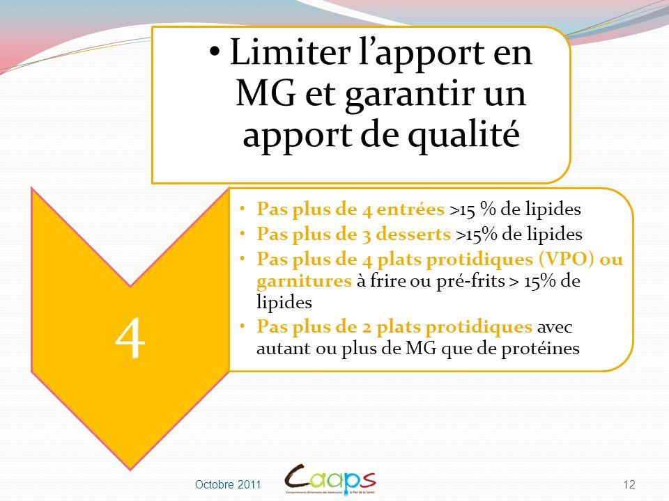 Limiter l'apport en MG et garantir un apport de qualité