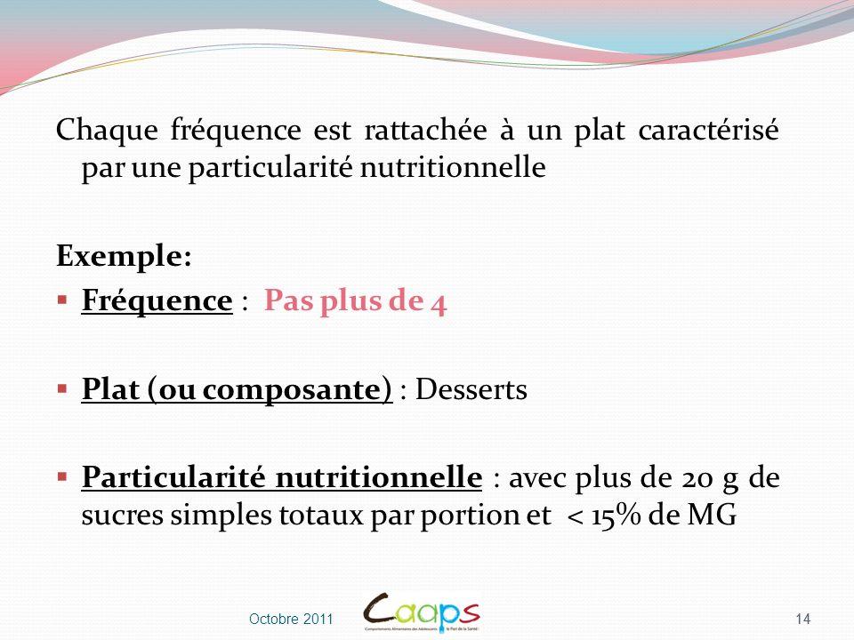 Plat (ou composante) : Desserts