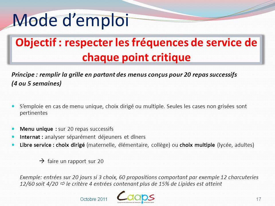 Mode d'emploi Objectif : respecter les fréquences de service de chaque point critique.