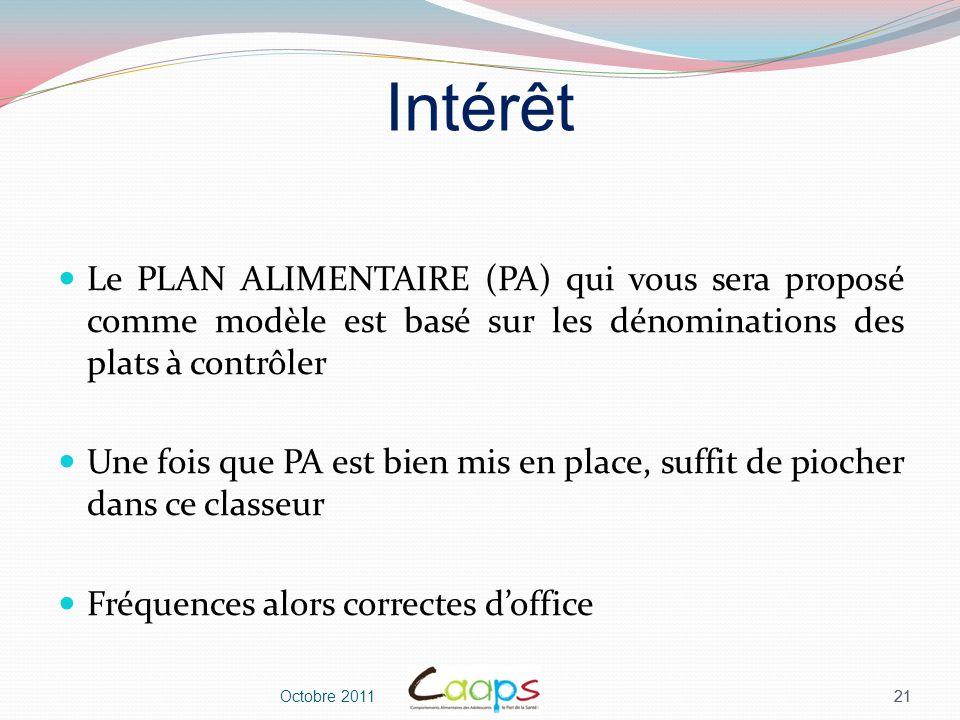 Intérêt Le PLAN ALIMENTAIRE (PA) qui vous sera proposé comme modèle est basé sur les dénominations des plats à contrôler.
