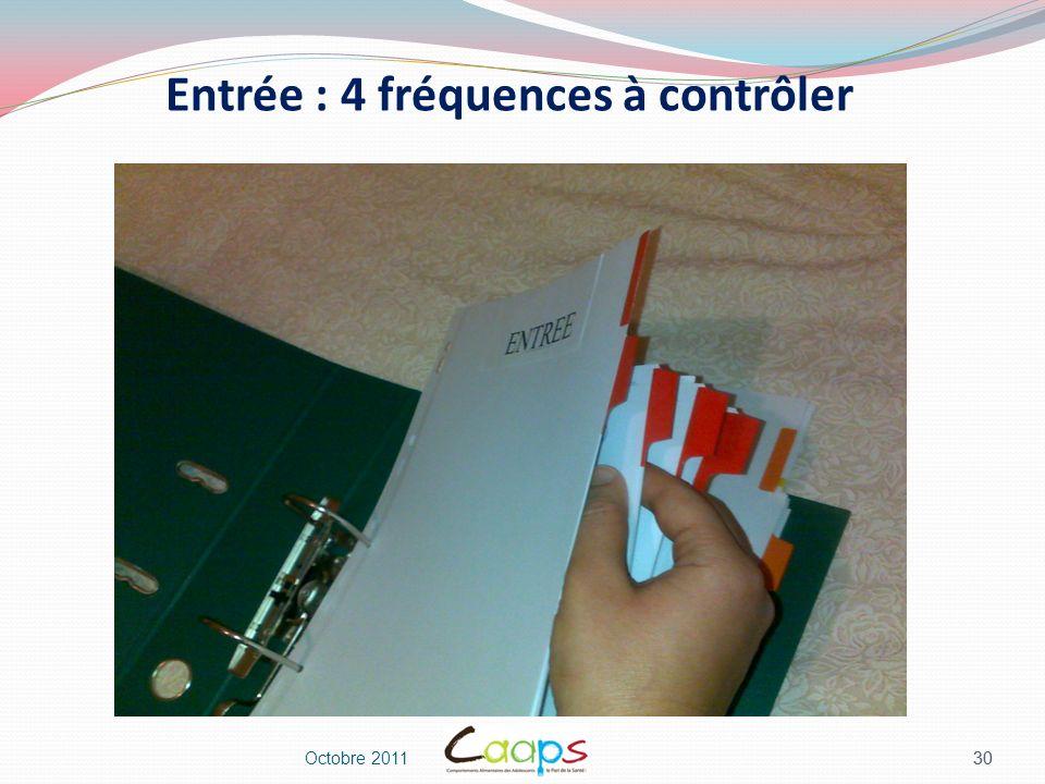 Entrée : 4 fréquences à contrôler