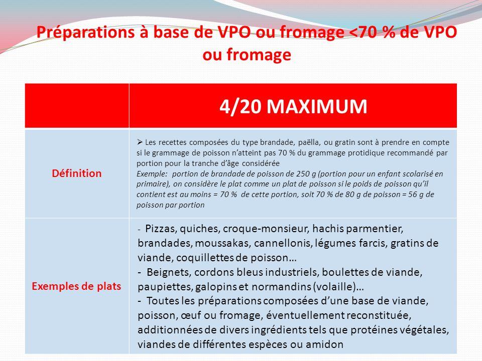 Préparations à base de VPO ou fromage <70 % de VPO ou fromage