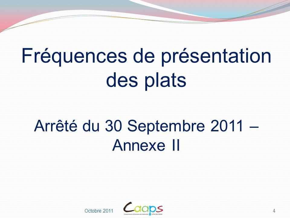 Fréquences de présentation des plats Arrêté du 30 Septembre 2011 – Annexe II