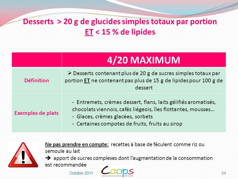 Desserts > 20 g de glucides simples totaux par portion ET < 15 % de lipides