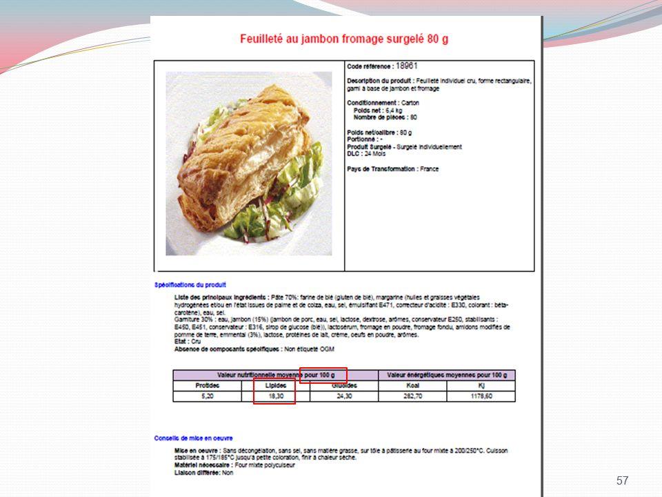 Commentaire : Pas la même référence de produit mais quasiment la même composition : 15% jambon, 3% d'emmental.
