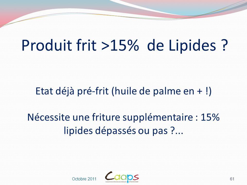 Produit frit >15% de Lipides