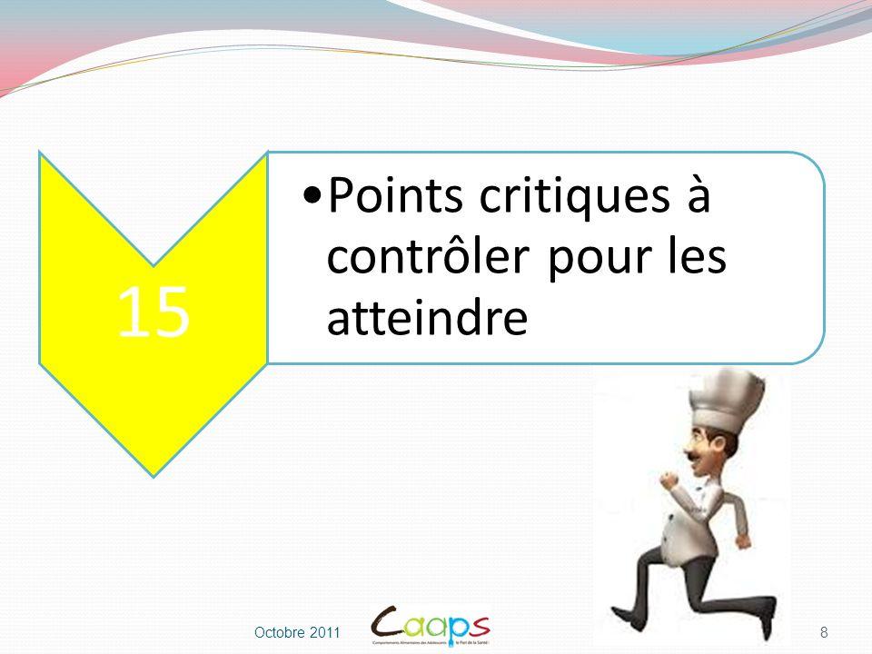 15 Points critiques à contrôler pour les atteindre Octobre 2011