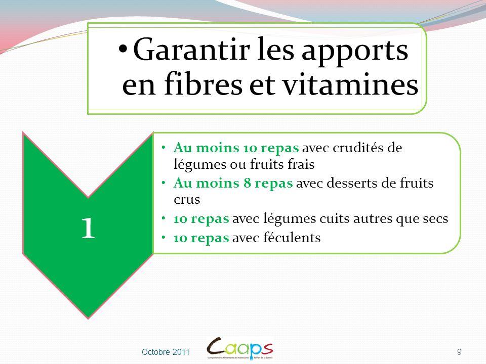Garantir les apports en fibres et vitamines