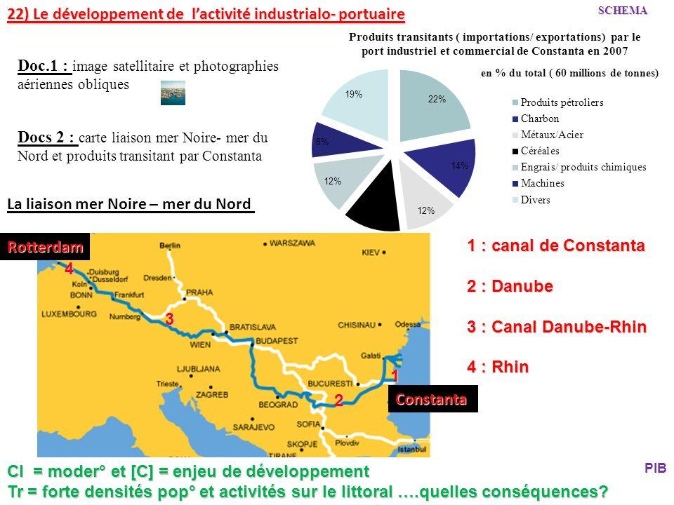 22) Le développement de l'activité industrialo- portuaire