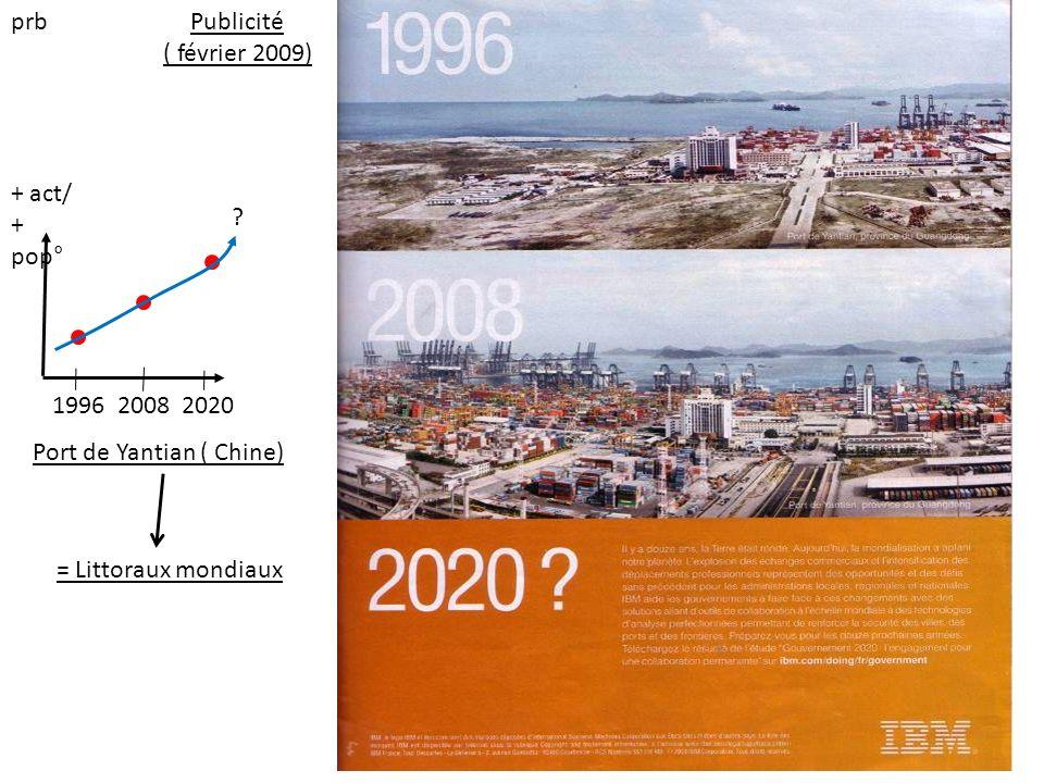 prbPublicité.( février 2009) + act/ + pop° . 1996 2008 2020.