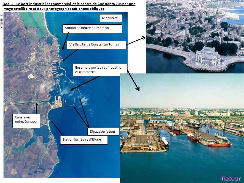 Doc. 1- Le port industriel et commercial et le centre de Constanta vus par une image satellitaire et deux photographies aériennes obliques
