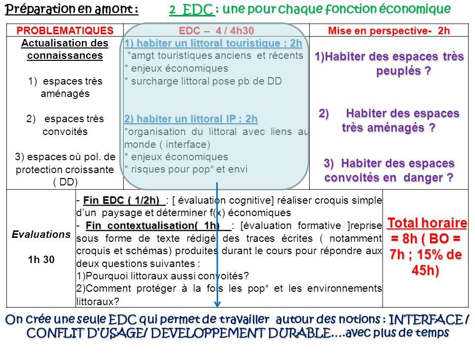 2 EDC : une pour chaque fonction économique